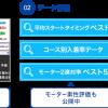 「TELEBOAT(テレボート)」会員限定!スポーツ紙予想サイト「予想NAVI」を大好評公開中!
